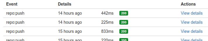 Bitbucket - szczegóły webhooka